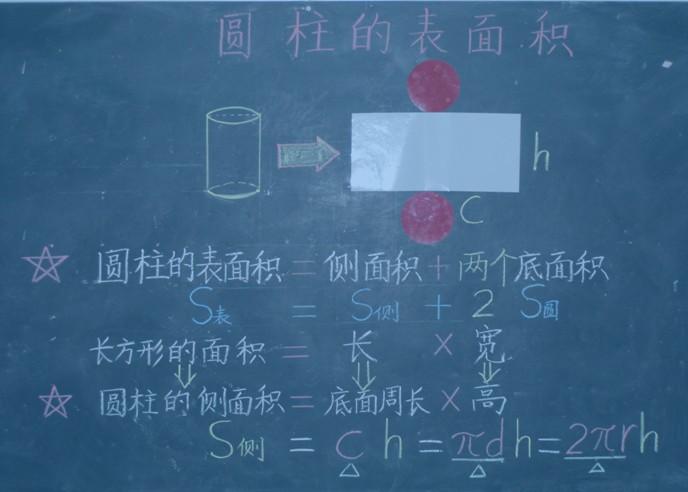 小学数学教师板书设计比赛稿