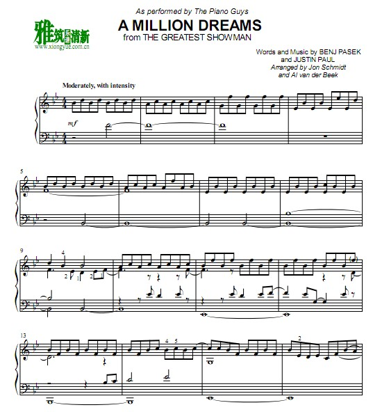 Piano guys a million dreams sheet music pdf