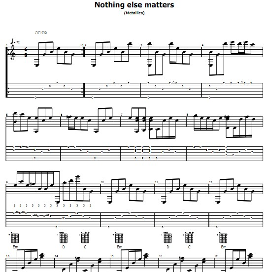 nothing else matters吉他谱