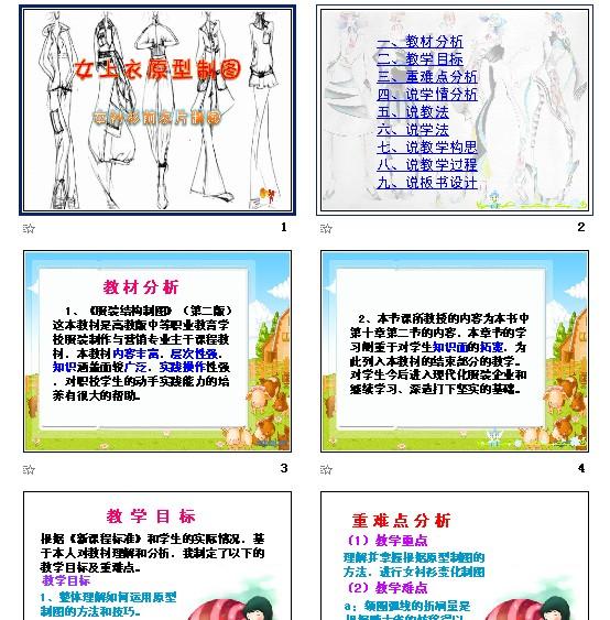 服装结构制图说课课件